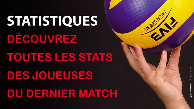Béziers – QV29 : Les stats
