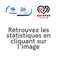 [STATS] Les statistiques du match IFVB – QUIMPER