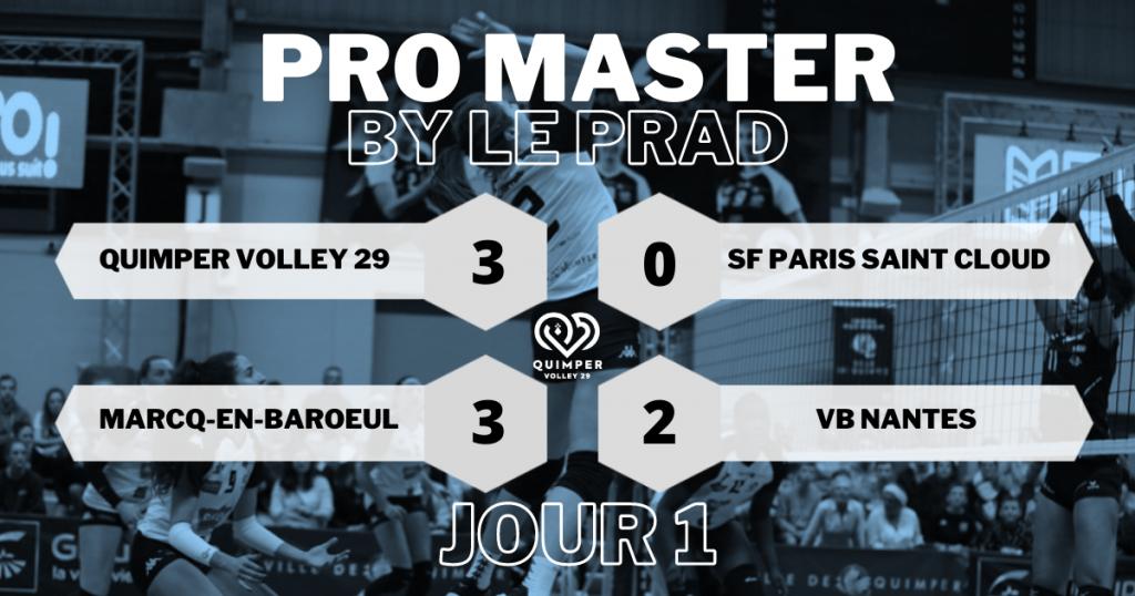 Pro Master By Le Prad : Les résultats du jeudi 10